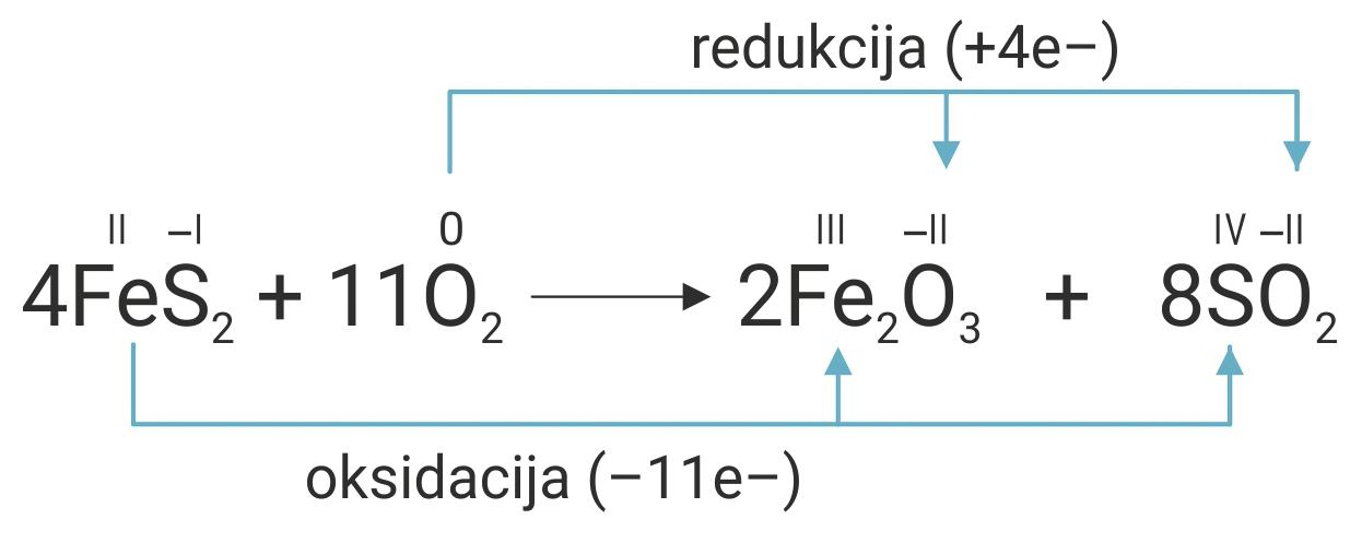 kalkulator za izračun jednadžbe ugljikašto očekivati prilikom izlaska s razdvojenim muškarcem