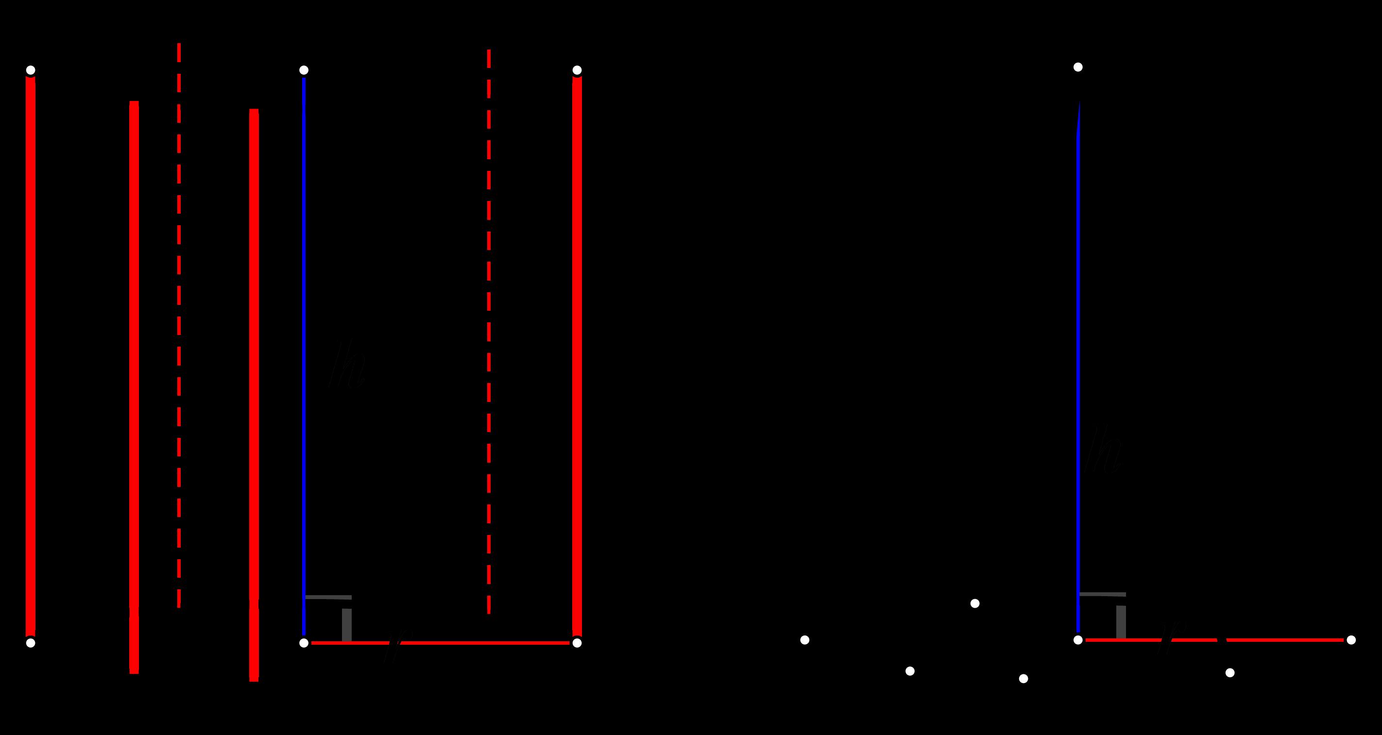 kalij-argonska metoda datiranja