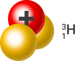koji se izotop koristi za radioaktivno datiranje