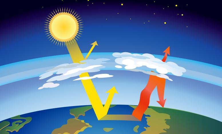 Elektromagnetsko zračenje i tvari (atomska struktura tvari), Molekulska  spektroskopija, IR spektroskopija i efekt staklenika